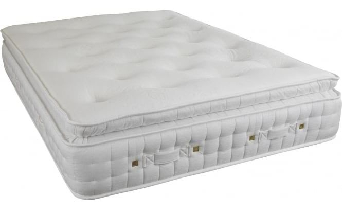 Why choosing the right mattress is important - Picking the right matress ...