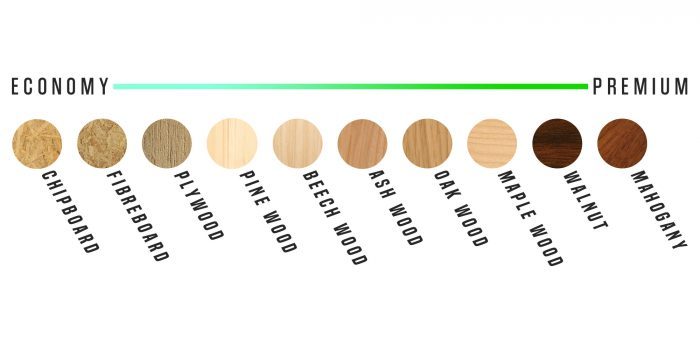 wood type value chart